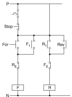 Draw the power and control circuit diagram for forward