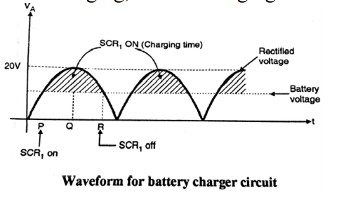 Draw the circuit diagram of battery charger using SCR and