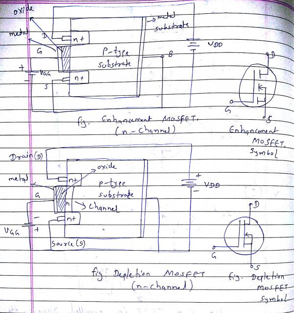 depletion MOSFET & enhancement MOSFET