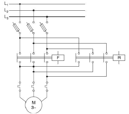 Draw the power and control circuit diagram for forward ...